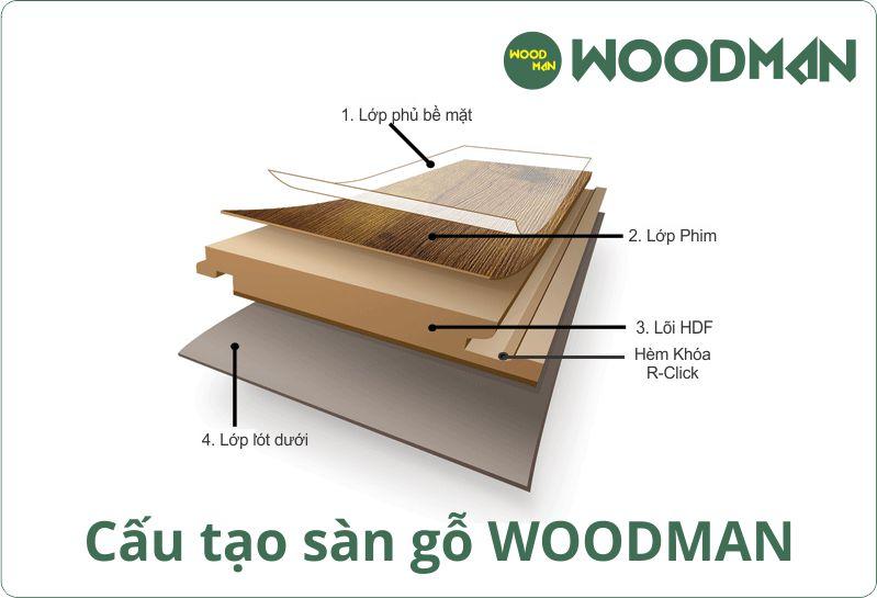 Cấu tạo sàn gỗ Malaysia WOODMAN
